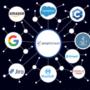 Profile picture of google cloud platform
